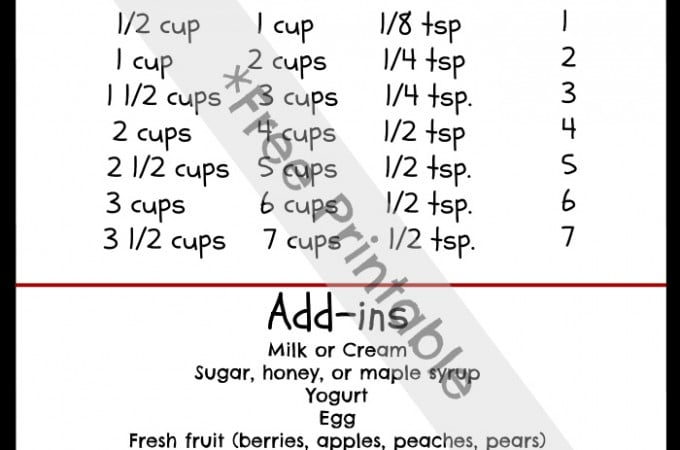 Free Printable: This quick and easy cheatsheet for how to make oatmeal is handy to print out and have in the kitchen. | www.realthekitchenandbeyond.com